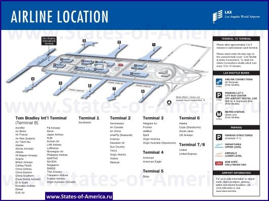 Схема аэропорта Лос-Анджелеса